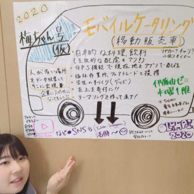 千駄ヶ谷フレッシュマンキャンプで2020東京五輪パラリンピック・アイディアソンを実施